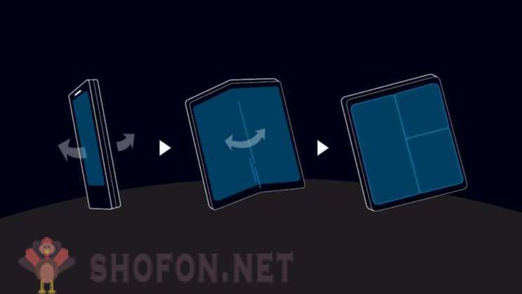 What you need to smartphones of the future and that they will make Google